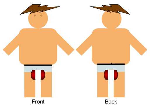 Pair of Thieves Discomfort diagram