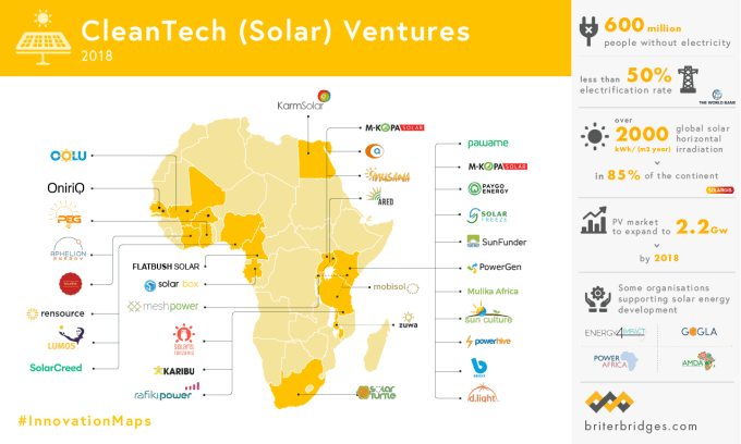 Startup Funding Archives - Page 46 of 53 - Afrikan Heroes