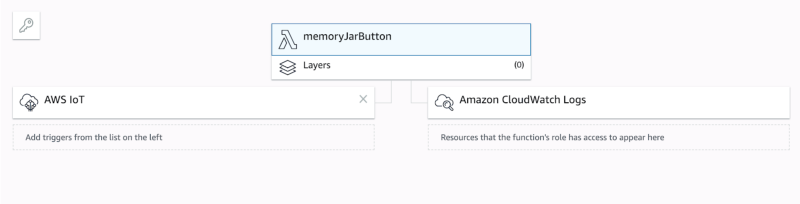 Building a Jar of Memories IoT Button with Python, Twilio
