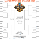 March Madness Bracket 2017