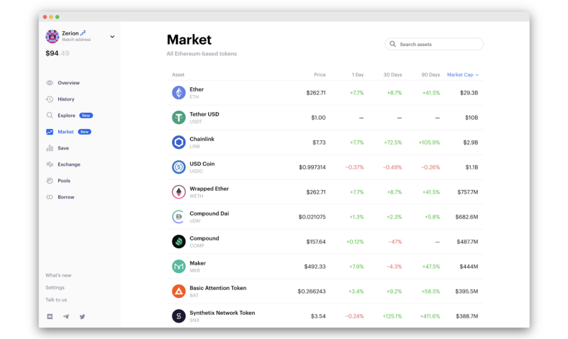 View the DeFi market on Zerion