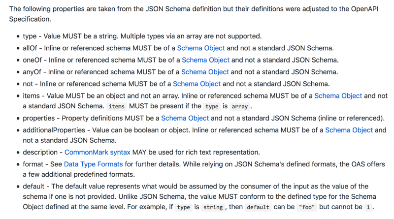 A list of caveats to the JSON Schema support in OpenAPI v3.0
