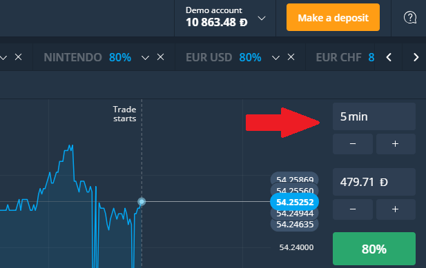 How Olymp Trade Works