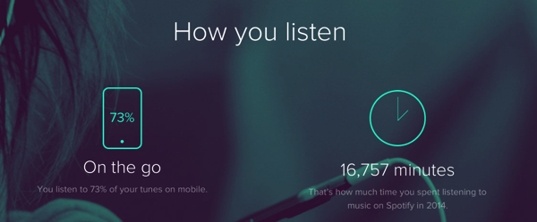 Spotify year in music on the go