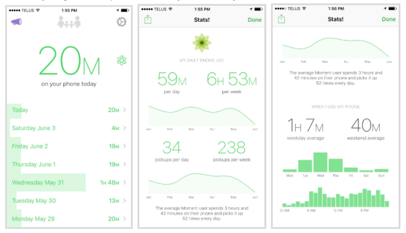 "charts from ""moments"" showing phone and app usage"