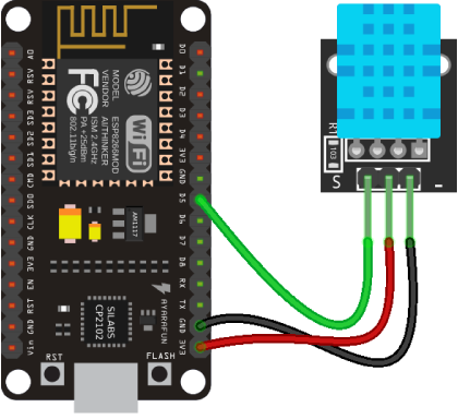 The DHT11 sensor attached to the ESP8266
