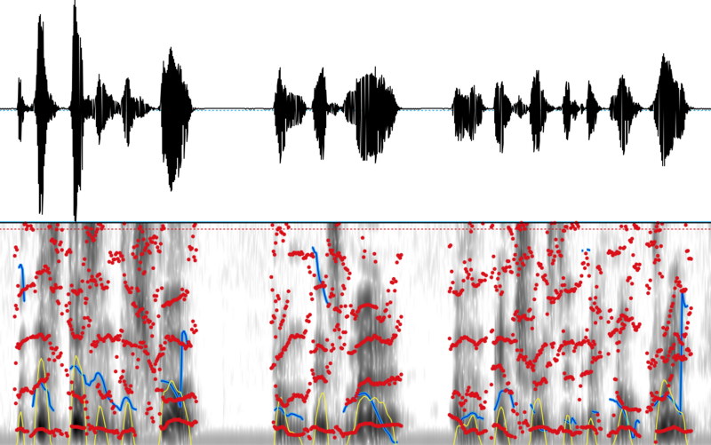Surprise waveform