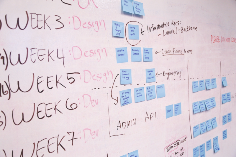 Struggling to finish a development project - why not plan just like you do for work?