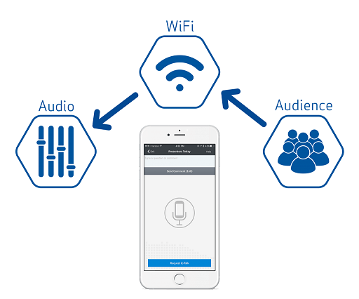 Crowd-Mics-audience-engagement-tool
