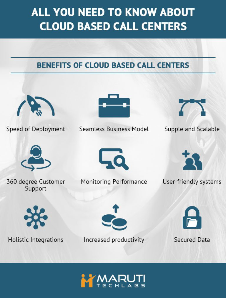 8 Ways You Can Increase Revenue With a Cloud-Based Call Center