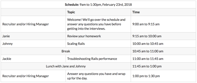 Building An Engineering Interview Process