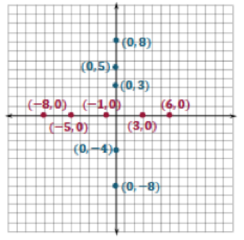 How Can You Graph Negative Fractions On A Number Line - mixed ...