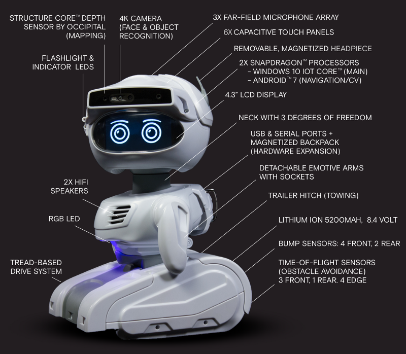 Sphero spin-off's Misty II robot is now available for pre-order