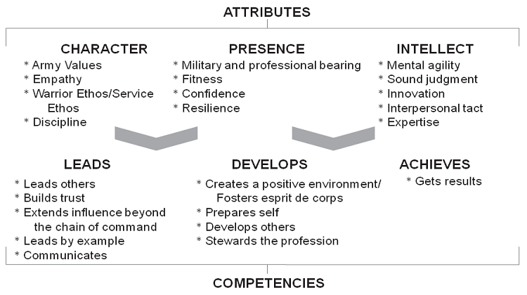 General sources of general purpose technologies in complex ...