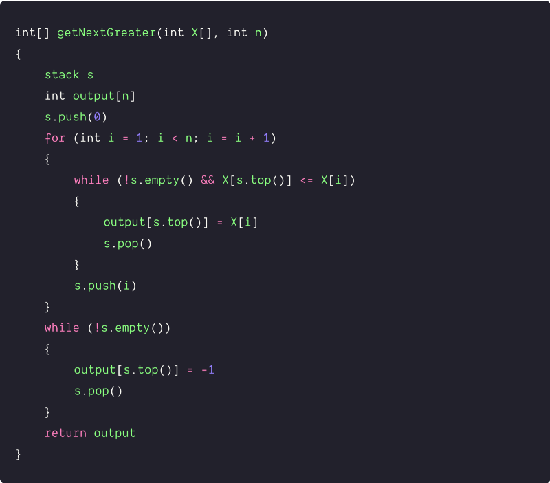 next greater elements in an array using stack pseudocode 1