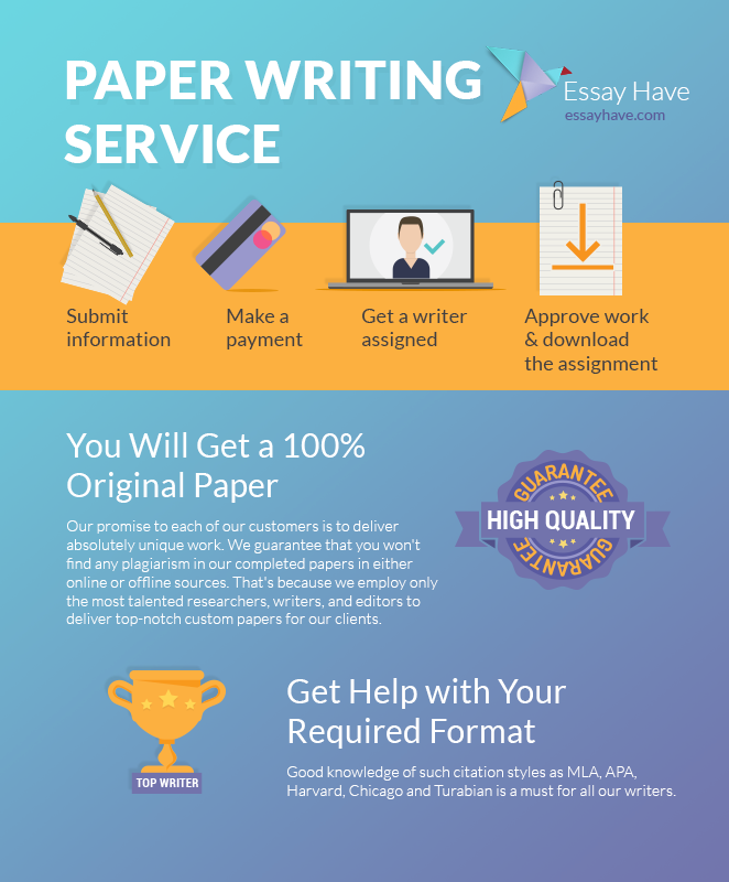 application essay writing service Application essay writing is no simple task, so you can keep in contact with your writer throughout the whole writing process you even have the option to choose your own writer all writers are native english speakers and are talented and professional writers.