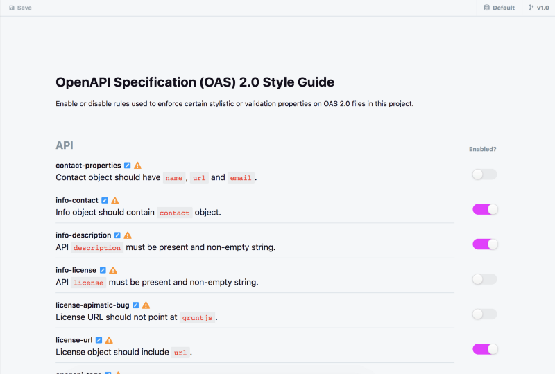Example of OpenAPI Specification Style Guide