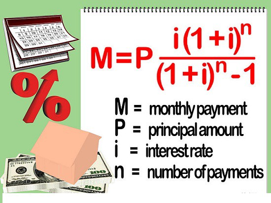 Mortgage Calculator A Requisite for Mortgage Payments – Mortgage Payment Calculator