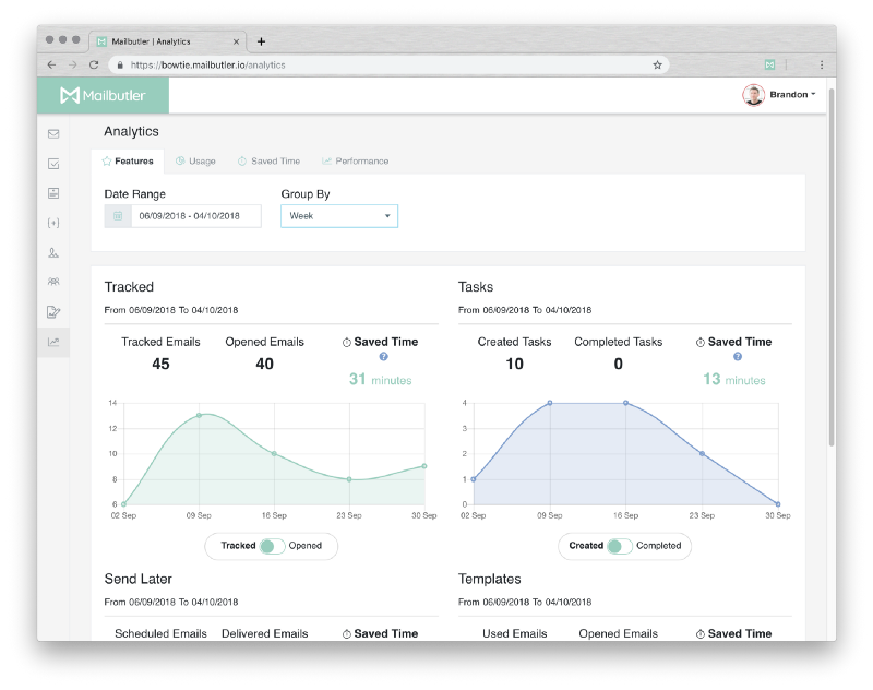 Analytics tab in Mailbutler Dashboard