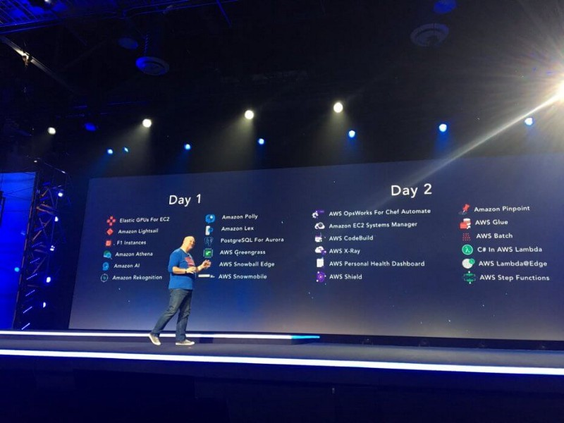 Amazon re:Invent Highlights, Google's answer to AWS, and Reimagining