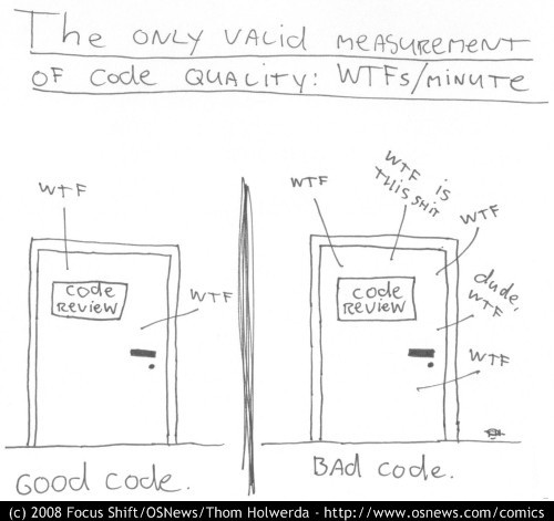 The only valid measurement of code quality: WTFs per minute.