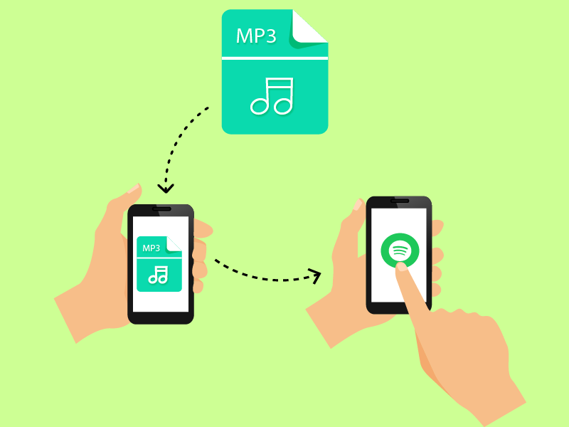 A graphic illustrating music streaming services use a cache