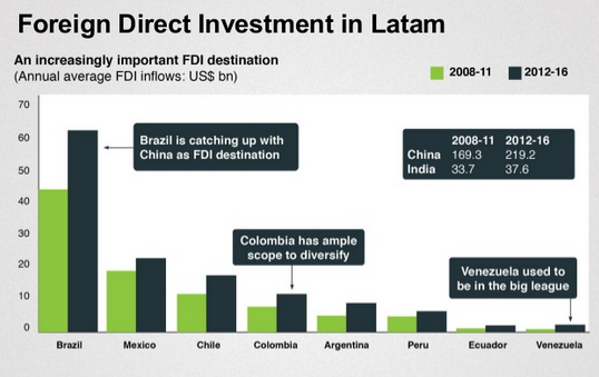 Latam founders commodity prices at an all time high fandeluxe Image collections
