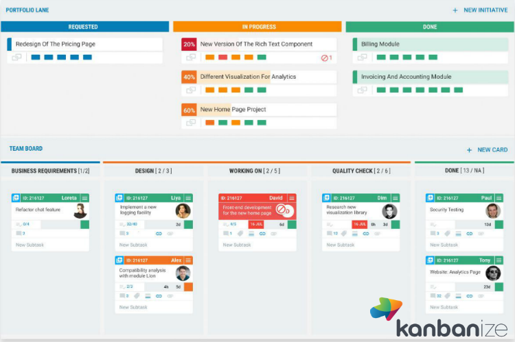 Kanbanize productivity tool