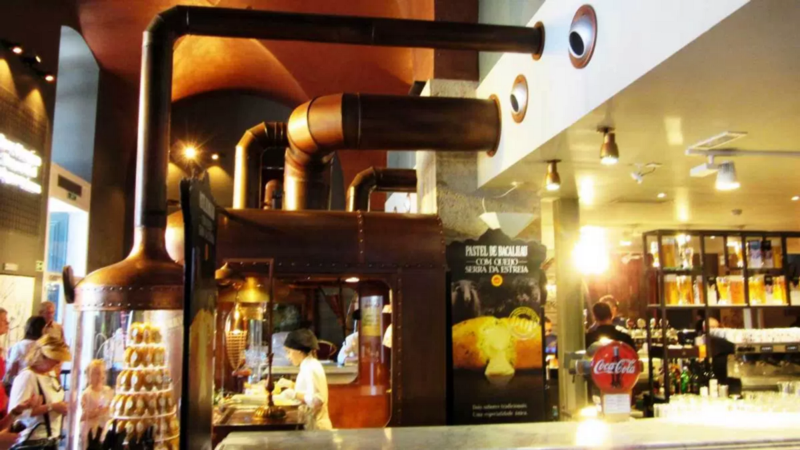 Beer Museum is one of the Museums of Lisbon