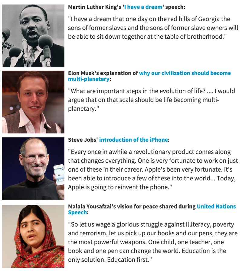 thumbnail pics of eminent personalities on left with quotes in front of the pic Martin Luther Elon Musk Steve Jobs Malala Yousafazsai