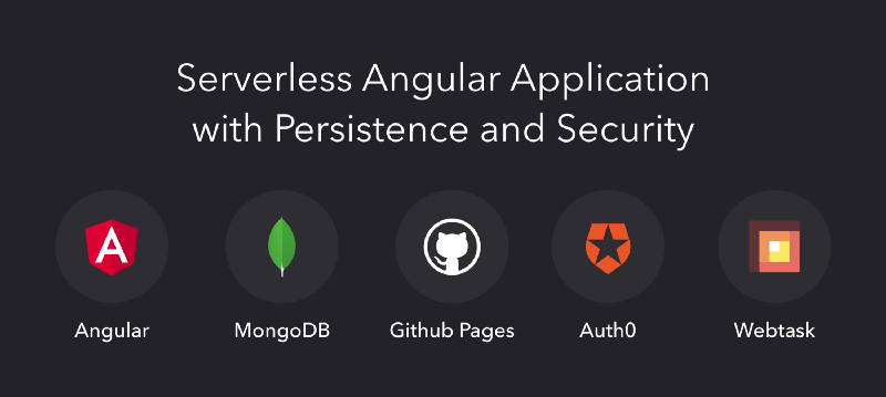 Let's Build a Serverless REST API with Angular, Persistence, and Security