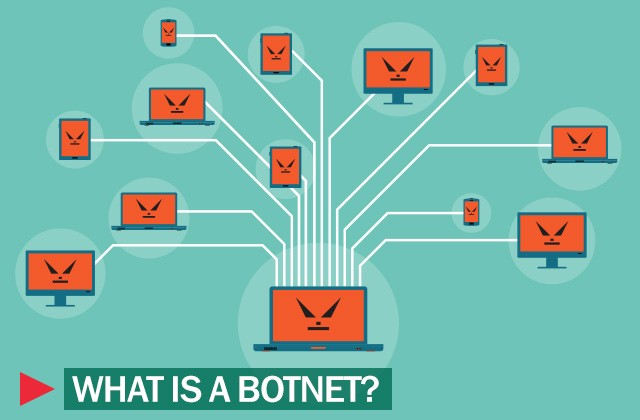 IoT Security - Botnet