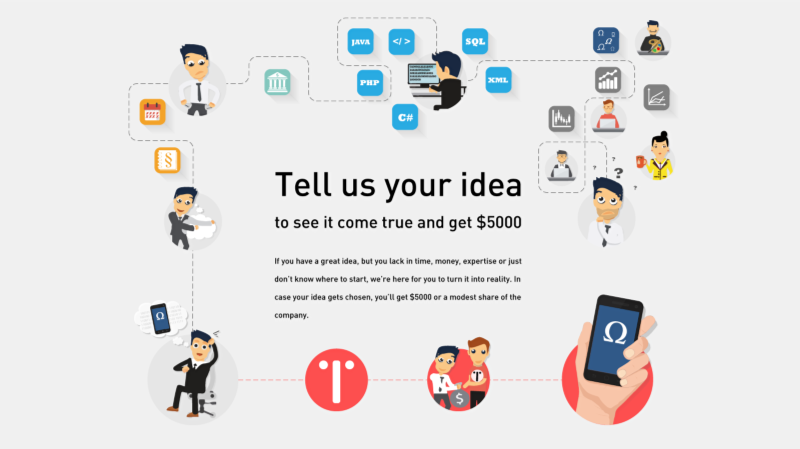 Image result for tell your idea