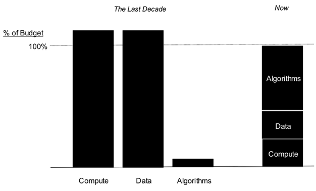 KDnuggets™ News 17:n23, Jun 14: The Practice of Machine Learning, Data Science Implementation, and Feature Selection