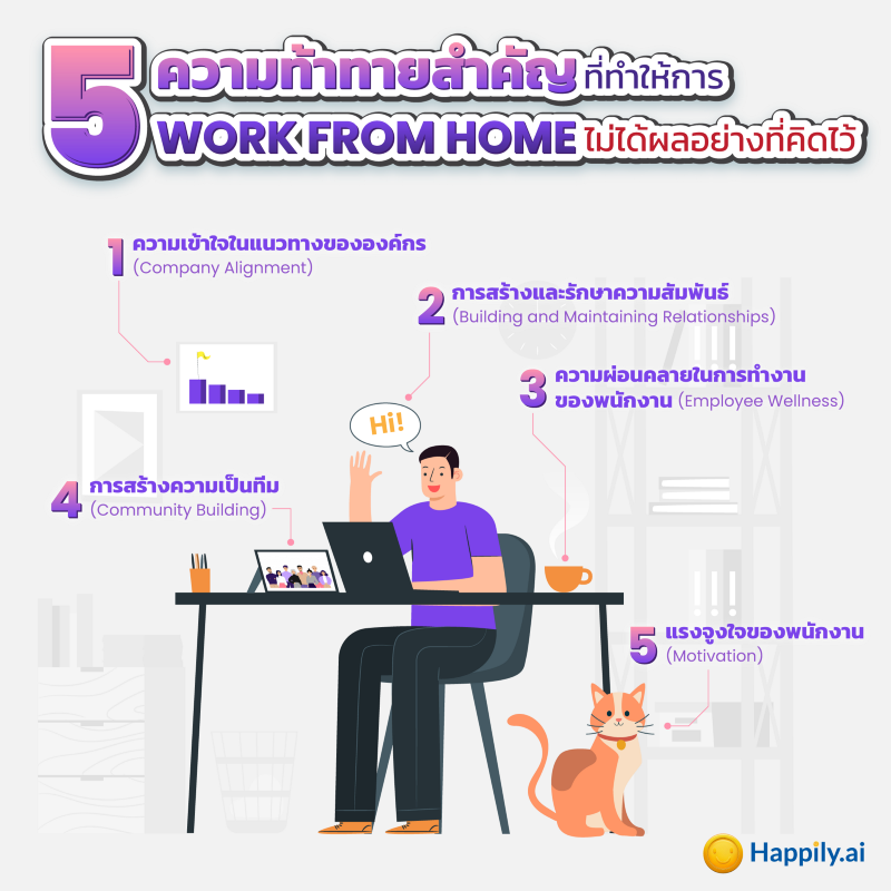 key challenges of work from home