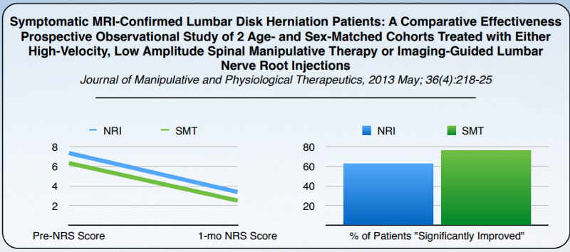 Effectiveness of Chiropractic For Disk Herniation