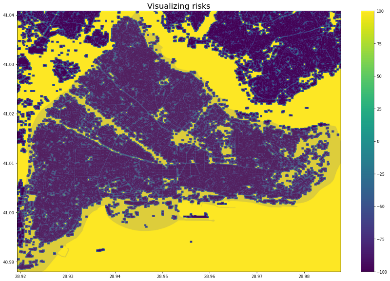 Building Density Heatmap for Fatih District. Blue-Cyan spectrum represents areas with clusters of buildings. Green-Yellow spectrum represents open areas with few buildings.