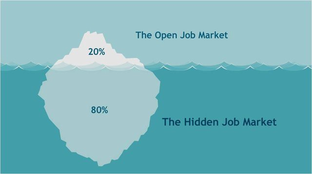 Tips for Success in a Competitive Job Market – Austern International