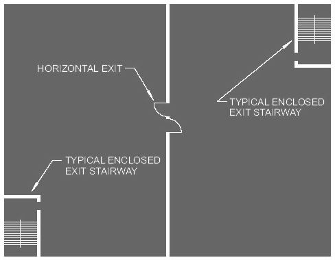 What Is A Horizontal Exit Skwerl Medium
