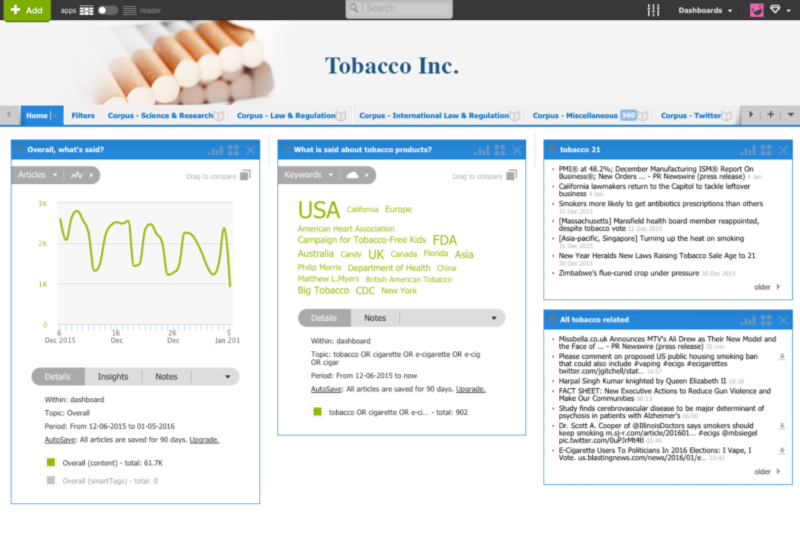 Tobacco Inc. Dashboard