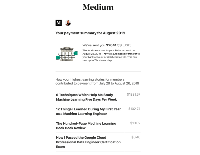 Daniel Bourke's Medium earnings for August 2019, $2042USD