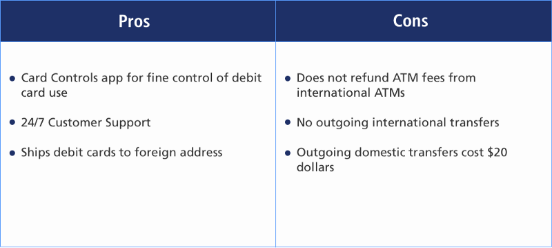 Ally Bank pros and cons