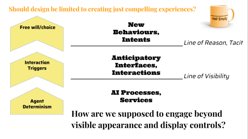 UX Gravy – Thoughts mostly about digital world