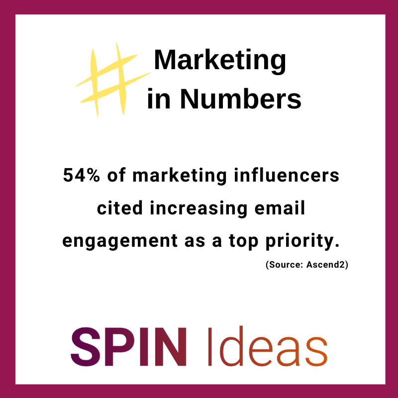 Marketing in Numbers Digest #9