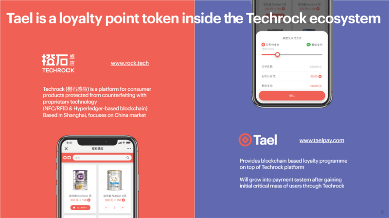 Tael is a loyalty point token inside the Tael Ecosystem