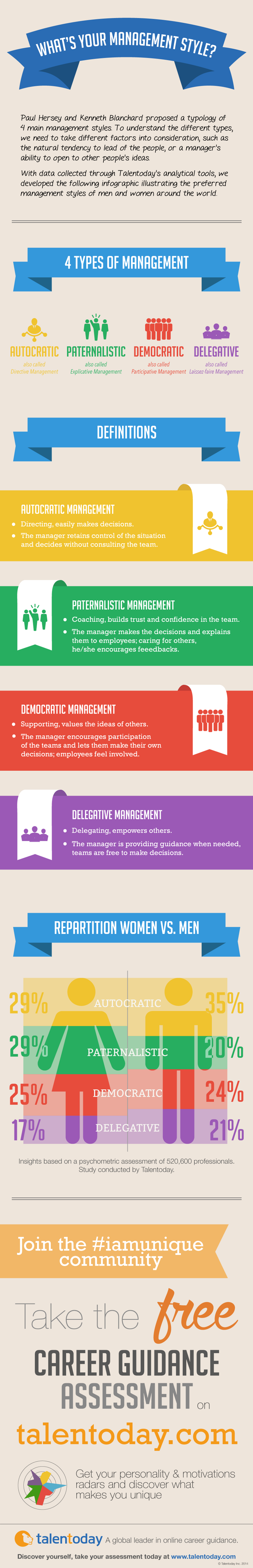 what s your management style infographic women vs men what s your management style