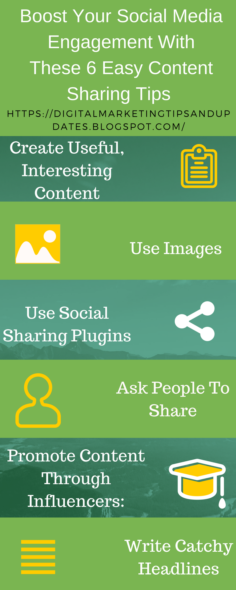 Six Proven Strategies For Content Sharing In Social Media