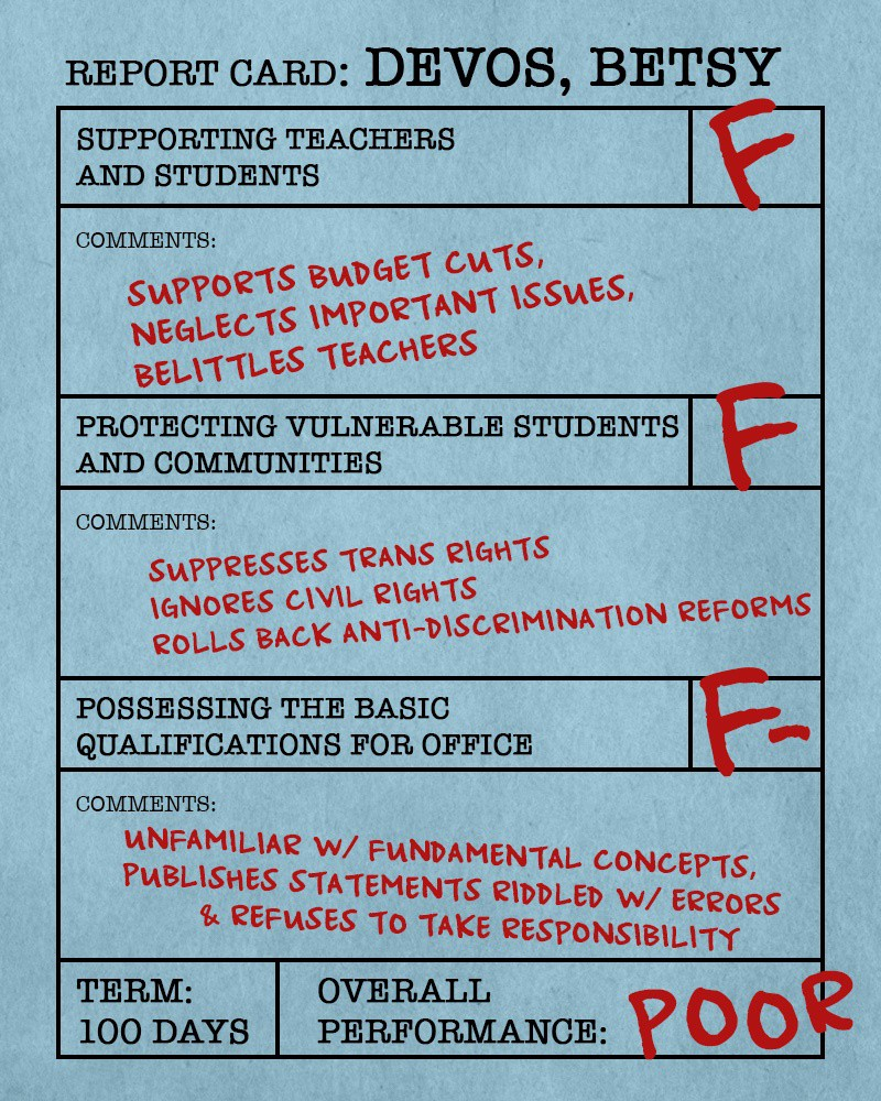 100 days report card devos betsy cap action medium