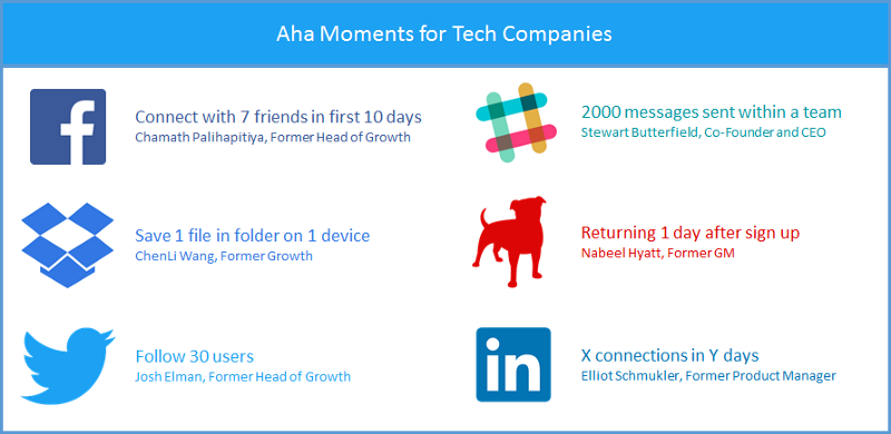 Aha moment examples from tech companies