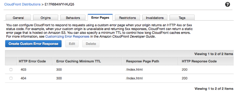 """Create """"fake"""" error pages that just return your app in Cloudfront"""